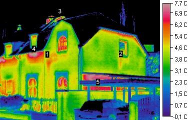 Mit Hilfe der Thermografie erkennen wo der Wärmeverlust entsteht